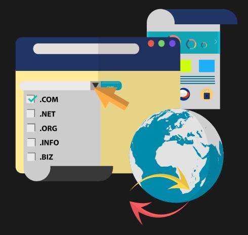 Što je internet domena?